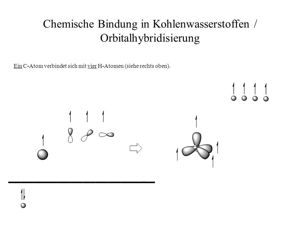 Chemische Bindung in Kohlenwasserstoffen / Orbitalhybridisierung Ein C-Atom verbindet sich mit vier H-Atomen (siehe rechts oben).