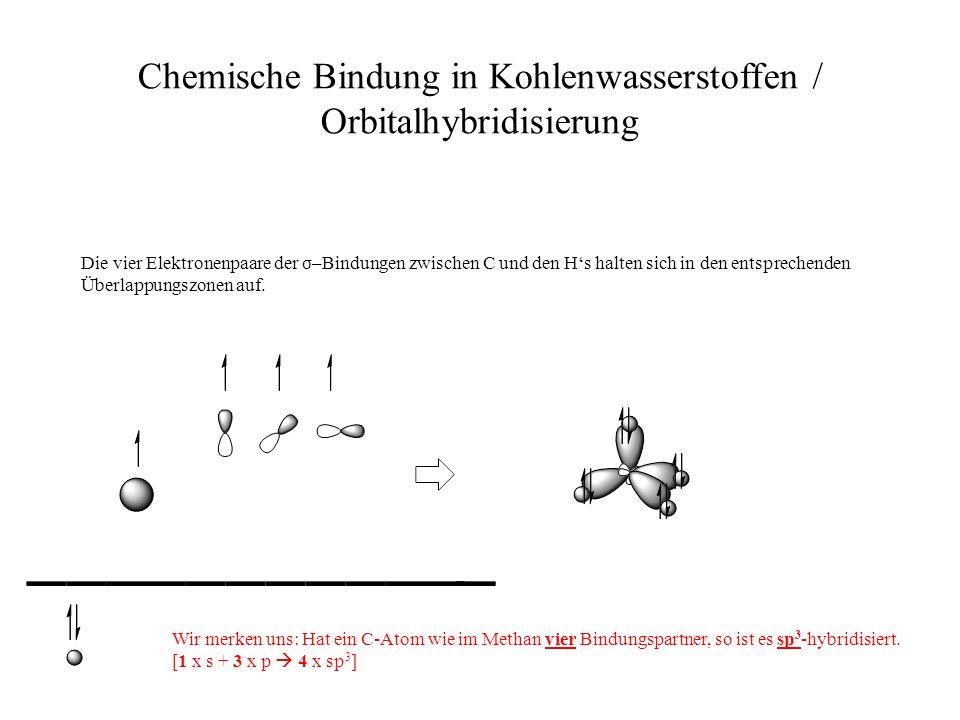 Chemische Bindung in Kohlenwasserstoffen / Orbitalhybridisierung Die vier Elektronenpaare der σ –Bindungen zwischen C und den Hs halten sich in den en