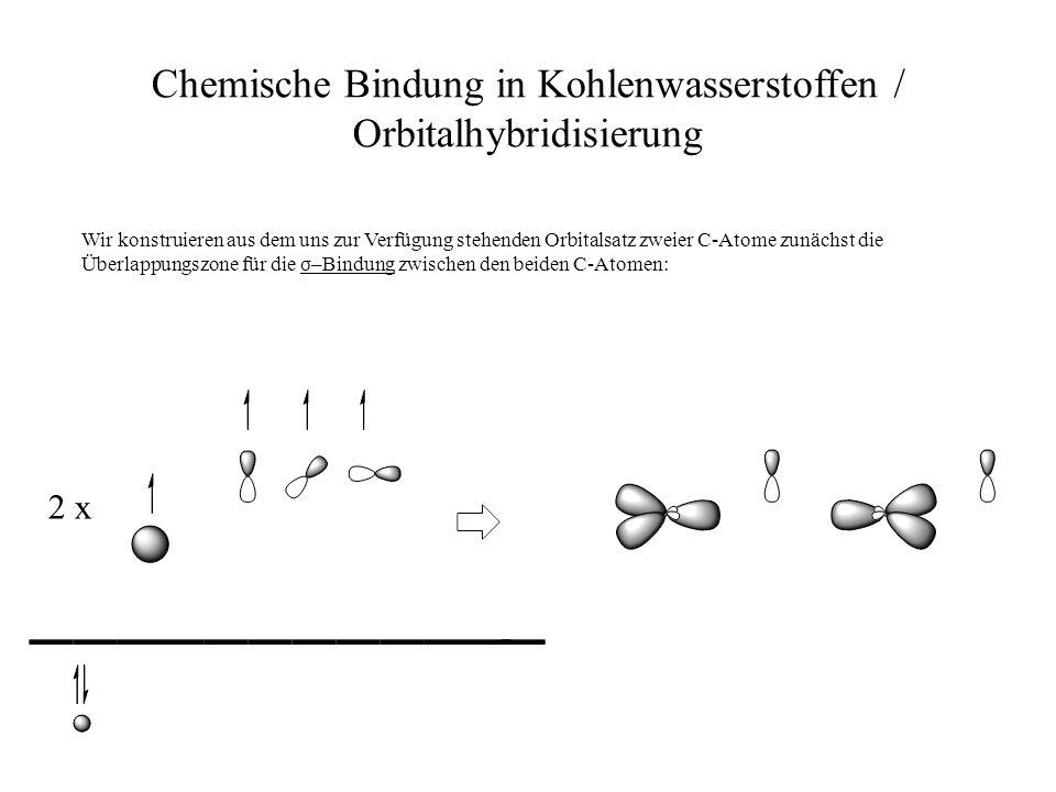 Chemische Bindung in Kohlenwasserstoffen / Orbitalhybridisierung Wir konstruieren aus dem uns zur Verfügung stehenden Orbitalsatz zweier C-Atome zunäc