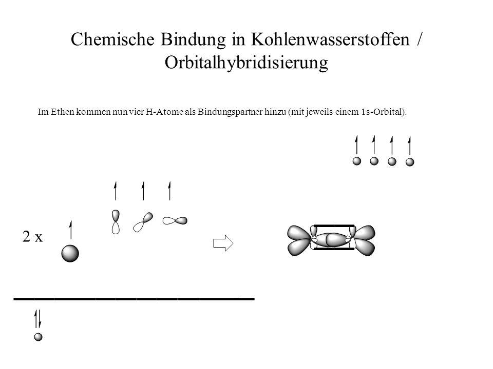 Chemische Bindung in Kohlenwasserstoffen / Orbitalhybridisierung Im Ethen kommen nun vier H-Atome als Bindungspartner hinzu (mit jeweils einem 1s-Orbi
