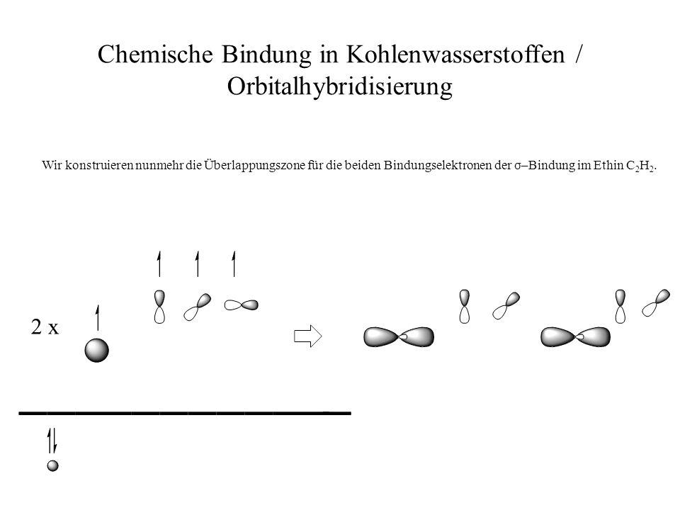 Chemische Bindung in Kohlenwasserstoffen / Orbitalhybridisierung Wir konstruieren nunmehr die Überlappungszone für die beiden Bindungselektronen der σ