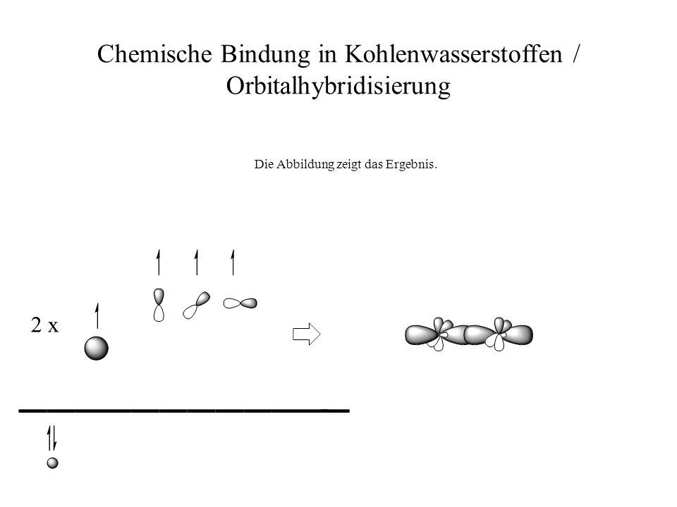 Chemische Bindung in Kohlenwasserstoffen / Orbitalhybridisierung Die Abbildung zeigt das Ergebnis. 2 x