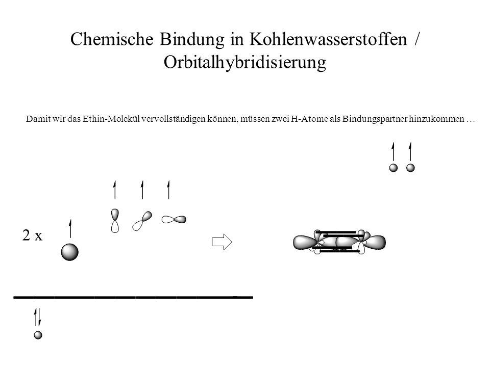 Chemische Bindung in Kohlenwasserstoffen / Orbitalhybridisierung Damit wir das Ethin-Molekül vervollständigen können, müssen zwei H-Atome als Bindungs