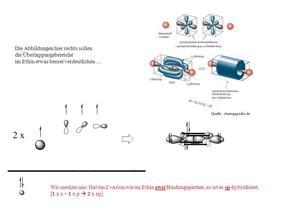 Quelle: chemgapedia.de Die Abbildungen hier rechts sollen die Überlappungsbereiche im Ethin etwas besser verdeutlichen … 2 x Wir merken uns: Hat ein C