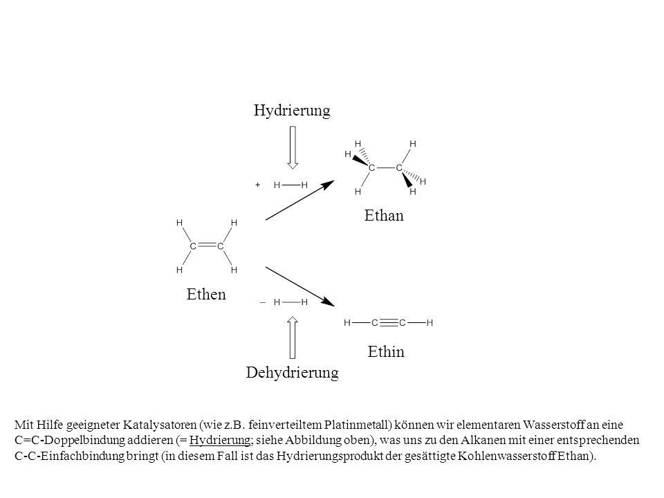 Ethen Ethan Ethin Mit Hilfe geeigneter Katalysatoren (wie z.B. feinverteiltem Platinmetall) können wir elementaren Wasserstoff an eine C=C-Doppelbindu