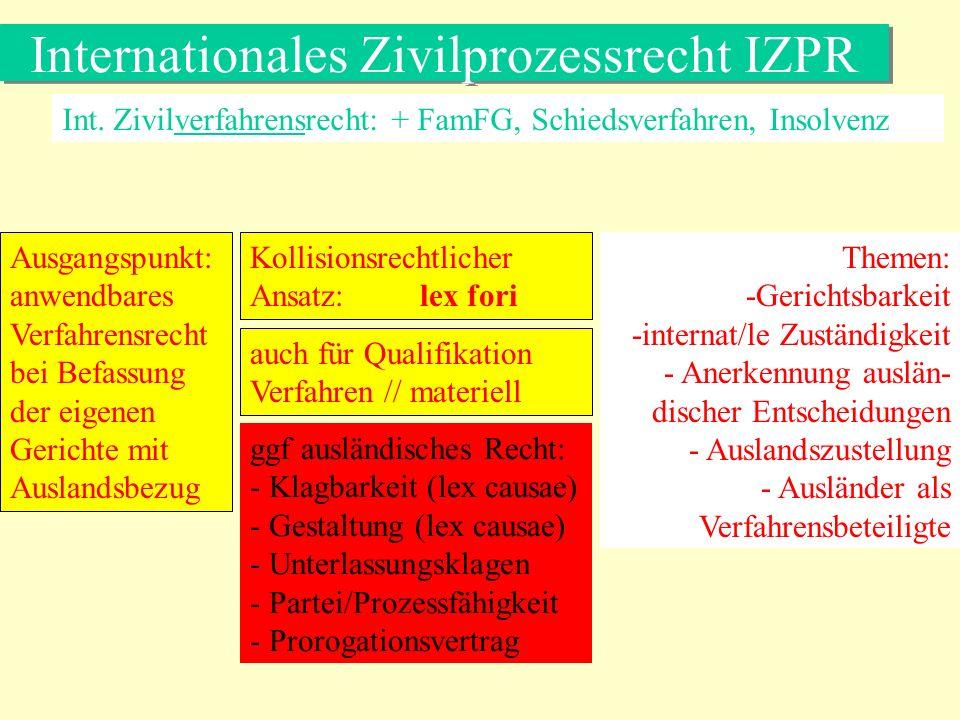 Urteilsanerkennung nach § 328 ZPO/§ 109 FamFG Abs 1 Nr 1: spiegelbildliche Zuständigkeit deutsche Zuständigkeitsnormen so anzuwenden, als würden sie im Urteilsstaat gelten (deutsch austauschen) Abs 1 Nr 2: Verfahrenseinleitendes Schriftstück Wie Art 27 Nr 2 EuGVÜ (nicht wie Art 34 Nr 2 VO Br 1) Abs 1 Nr 3: Streitgegenstandskonflikte Vorrang jedes deutschen Urteils Vorrang früher eingeleiteter deutscher Verfahren Vorrang früherer + anzuerkennender ausländischer Urteile Abs 1 Nr 4: deutscher ordre public Wie Art 34 Nr 1 Brüssel I-VO § 328 Abs 1 Nr 5 ZPO: Gegenseitigkeit [nicht bei § 109 FamFG] Vertrag/Gerichtspraxis/gleiche normierte Voraussetzungen