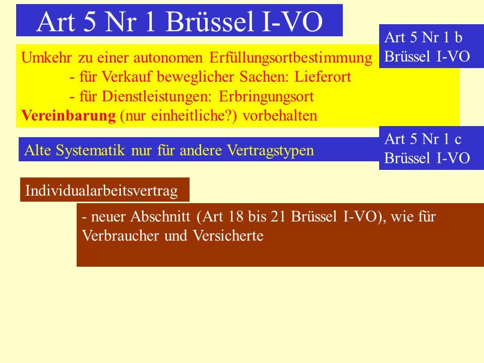 Art 5 Nr 1 Brüssel I-VO Umkehr zu einer autonomen Erfüllungsortbestimmung - für Verkauf beweglicher Sachen: Lieferort - für Dienstleistungen: Erbringungsort Vereinbarung (nur einheitliche?) vorbehalten Alte Systematik nur für andere Vertragstypen Art 5 Nr 1 b Brüssel I-VO Art 5 Nr 1 c Brüssel I-VO Individualarbeitsvertrag - neuer Abschnitt (Art 18 bis 21 Brüssel I-VO), wie für Verbraucher und Versicherte