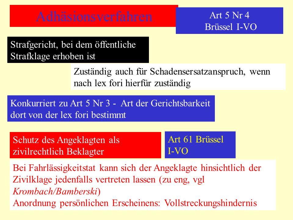 Adhäsionsverfahren Art 5 Nr 4 Brüssel I-VO Strafgericht, bei dem öffentliche Strafklage erhoben ist Zuständig auch für Schadensersatzanspruch, wenn nach lex fori hierfür zuständig Konkurriert zu Art 5 Nr 3 - Art der Gerichtsbarkeit dort von der lex fori bestimmt Schutz des Angeklagten als zivilrechtlich Beklagter Bei Fahrlässigkeitstat kann sich der Angeklagte hinsichtlich der Zivilklage jedenfalls vertreten lassen (zu eng, vgl Krombach/Bamberski) Anordnung persönlichen Erscheinens: Vollstreckungshindernis Art 61 Brüssel I-VO