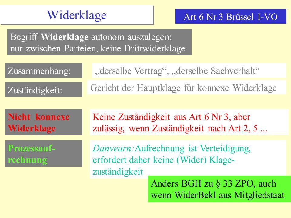 Widerklage Art 6 Nr 3 Brüssel I-VO Begriff Widerklage autonom auszulegen: nur zwischen Parteien, keine Drittwiderklage Zusammenhang:derselbe Vertrag, derselbe Sachverhalt Zuständigkeit: Gericht der Hauptklage für konnexe Widerklage Nicht konnexe Widerklage Keine Zuständigkeit aus Art 6 Nr 3, aber zulässig, wenn Zuständigkeit nach Art 2, 5...