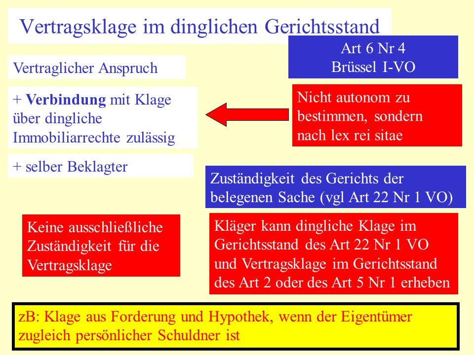 Vertragsklage im dinglichen Gerichtsstand Art 6 Nr 4 Brüssel I-VO Vertraglicher Anspruch + Verbindung mit Klage über dingliche Immobiliarrechte zulässig Nicht autonom zu bestimmen, sondern nach lex rei sitae + selber Beklagter Zuständigkeit des Gerichts der belegenen Sache (vgl Art 22 Nr 1 VO) Keine ausschließliche Zuständigkeit für die Vertragsklage Kläger kann dingliche Klage im Gerichtsstand des Art 22 Nr 1 VO und Vertragsklage im Gerichtsstand des Art 2 oder des Art 5 Nr 1 erheben zB: Klage aus Forderung und Hypothek, wenn der Eigentümer zugleich persönlicher Schuldner ist