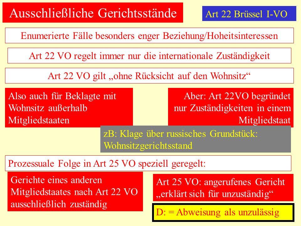Ausschließliche Gerichtsstände Enumerierte Fälle besonders enger Beziehung/Hoheitsinteressen Art 22 VO regelt immer nur die internationale Zuständigkeit Art 22 VO gilt ohne Rücksicht auf den Wohnsitz Also auch für Beklagte mit Wohnsitz außerhalb Mitgliedstaaten Aber: Art 22VO begründet nur Zuständigkeiten in einem Mitgliedstaat Prozessuale Folge in Art 25 VO speziell geregelt: Gerichte eines anderen Mitgliedstaates nach Art 22 VO ausschließlich zuständig Art 25 VO: angerufenes Gericht erklärt sich für unzuständig D: = Abweisung als unzulässig zB: Klage über russisches Grundstück: Wohnsitzgerichtsstand Art 22 Brüssel I-VO