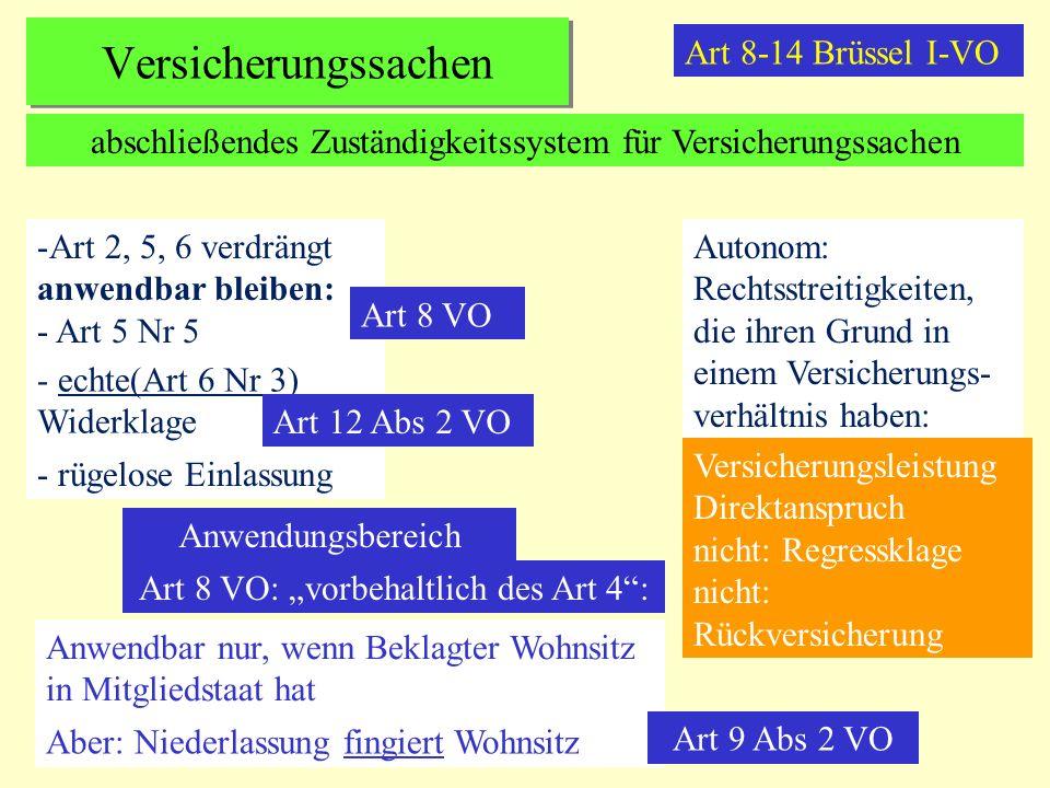 Versicherungssachen abschließendes Zuständigkeitssystem für Versicherungssachen -Art 2, 5, 6 verdrängt anwendbar bleiben: - Art 5 Nr 5 Art 8 VO - echte(Art 6 Nr 3) Widerklage Art 12 Abs 2 VO - rügelose Einlassung Autonom: Rechtsstreitigkeiten, die ihren Grund in einem Versicherungs- verhältnis haben: Versicherungsleistung Direktanspruch nicht: Regressklage nicht: Rückversicherung Anwendungsbereich Art 8 VO: vorbehaltlich des Art 4: Anwendbar nur, wenn Beklagter Wohnsitz in Mitgliedstaat hat Aber: Niederlassung fingiert Wohnsitz Art 9 Abs 2 VO Art 8-14 Brüssel I-VO