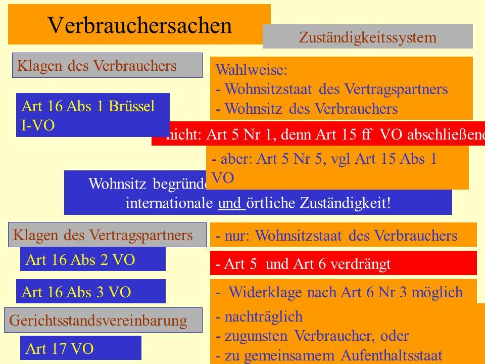 Verbrauchersachen Zuständigkeitssystem Klagen des Verbrauchers Wahlweise: - Wohnsitzstaat des Vertragspartners - Wohnsitz des Verbrauchers - nicht: Art 5 Nr 1, denn Art 15 ff VO abschließend Wohnsitz begründet nach Art 16 Abs 1 Brüssel I-VO internationale und örtliche Zuständigkeit.