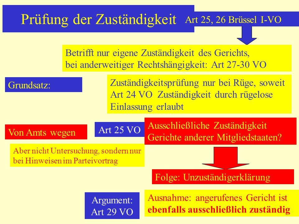 Prüfung der Zuständigkeit Betrifft nur eigene Zuständigkeit des Gerichts, bei anderweitiger Rechtshängigkeit: Art 27-30 VO Von Amts wegen Ausschließliche Zuständigkeit Gerichte anderer Mitgliedstaaten.