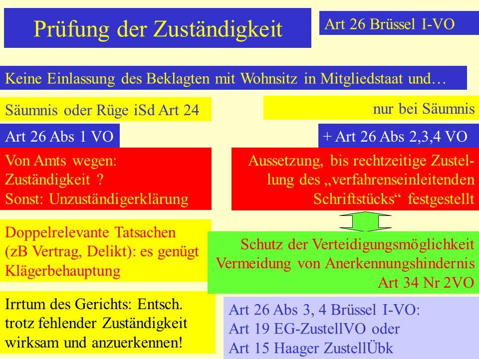 Prüfung der Zuständigkeit Keine Einlassung des Beklagten mit Wohnsitz in Mitgliedstaat und… Säumnis oder Rüge iSd Art 24 Art 26 Abs 1 VO Von Amts wegen: Zuständigkeit .