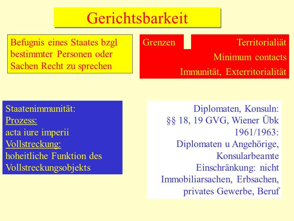 Wirkungen der Anerkennung - Rechtskraftwirkung - Gestaltungswirkung - ggf auch Tatsachenwirkung - Präklusion, Intervention, Streitverkündung aber: - keine Erweiterungen über die Wirkungen im Recht des Ursprungsstaates hinaus