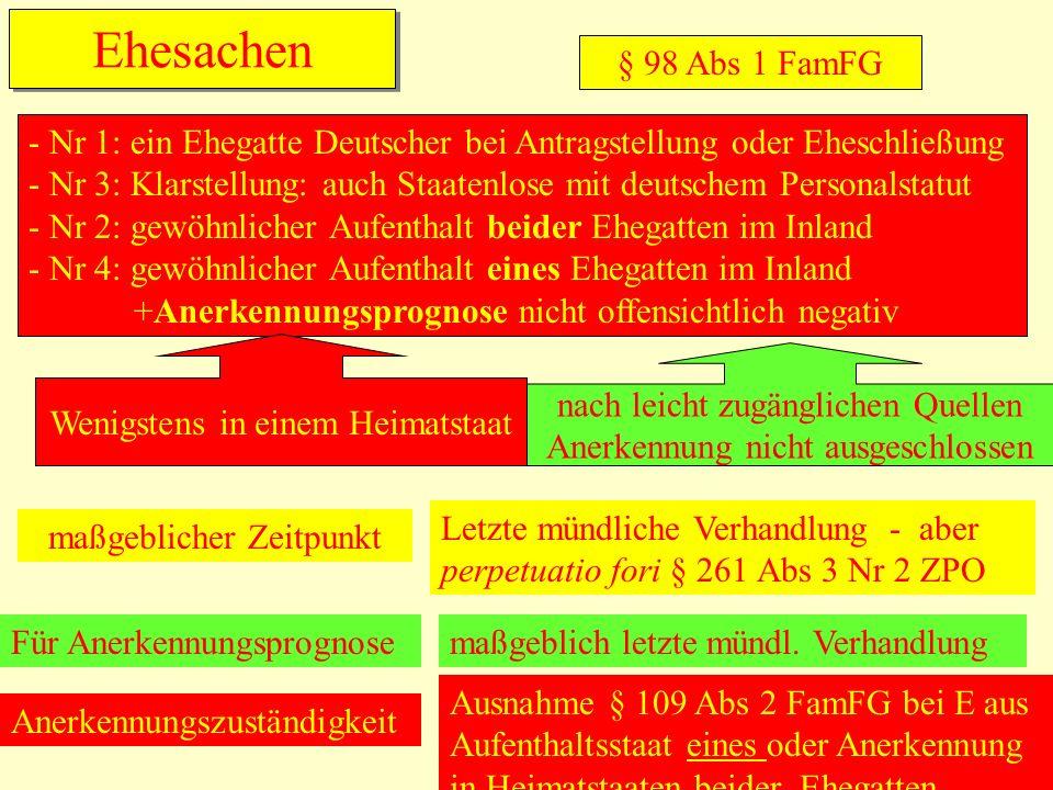 Ehesachen § 98 Abs 1 FamFG - Nr 1: ein Ehegatte Deutscher bei Antragstellung oder Eheschließung - Nr 3: Klarstellung: auch Staatenlose mit deutschem Personalstatut - Nr 2: gewöhnlicher Aufenthalt beider Ehegatten im Inland - Nr 4: gewöhnlicher Aufenthalt eines Ehegatten im Inland +Anerkennungsprognose nicht offensichtlich negativ Wenigstens in einem Heimatstaat nach leicht zugänglichen Quellen Anerkennung nicht ausgeschlossen maßgeblicher Zeitpunkt Letzte mündliche Verhandlung - aber perpetuatio fori § 261 Abs 3 Nr 2 ZPO Für Anerkennungsprognosemaßgeblich letzte mündl.