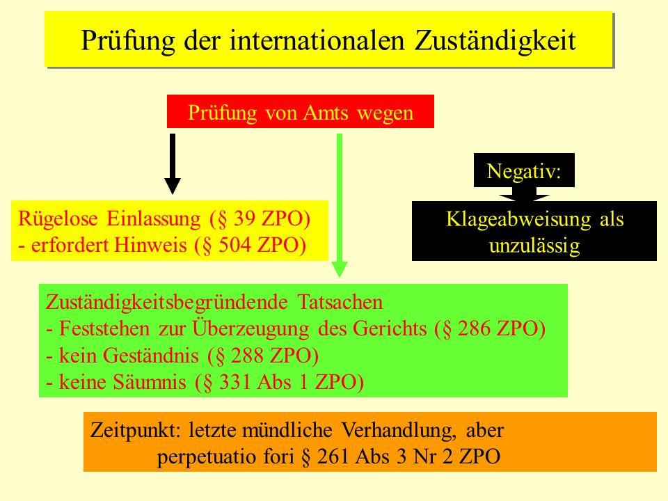 Prüfung der internationalen Zuständigkeit Prüfung von Amts wegen Rügelose Einlassung (§ 39 ZPO) - erfordert Hinweis (§ 504 ZPO) Zuständigkeitsbegründende Tatsachen - Feststehen zur Überzeugung des Gerichts (§ 286 ZPO) - kein Geständnis (§ 288 ZPO) - keine Säumnis (§ 331 Abs 1 ZPO) Negativ: Klageabweisung als unzulässig Zeitpunkt: letzte mündliche Verhandlung, aber perpetuatio fori § 261 Abs 3 Nr 2 ZPO