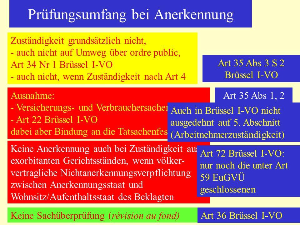 Prüfungsumfang bei Anerkennung Zuständigkeit grundsätzlich nicht, - auch nicht auf Umweg über ordre public, Art 34 Nr 1 Brüssel I-VO - auch nicht, wenn Zuständigkeit nach Art 4 Ausnahme: - Versicherungs- und Verbrauchersachen - Art 22 Brüssel I-VO dabei aber Bindung an die Tatsachenfeststellung Art 35 Abs 1, 2 Brüssel I-VO Keine Anerkennung auch bei Zuständigkeit aus exorbitanten Gerichtsständen, wenn völker- vertragliche Nichtanerkennungsverpflichtung zwischen Anerkennungsstaat und Wohnsitz/Aufenthaltsstaat des Beklagten Keine Sachüberprüfung (révision au fond) Art 35 Abs 3 S 2 Brüssel I-VO Auch in Brüssel I-VO nicht ausgedehnt auf 5.