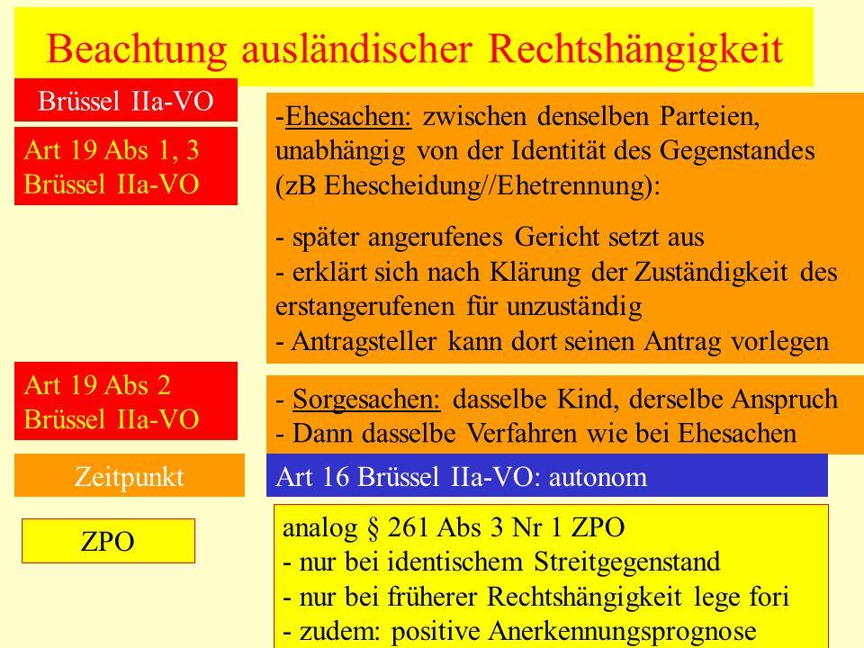 Beachtung ausländischer Rechtshängigkeit Art 19 Abs 1, 3 Brüssel IIa-VO -Ehesachen: zwischen denselben Parteien, unabhängig von der Identität des Gegenstandes (zB Ehescheidung//Ehetrennung): - später angerufenes Gericht setzt aus - erklärt sich nach Klärung der Zuständigkeit des erstangerufenen für unzuständig - Antragsteller kann dort seinen Antrag vorlegen Art 19 Abs 2 Brüssel IIa-VO - Sorgesachen: dasselbe Kind, derselbe Anspruch - Dann dasselbe Verfahren wie bei Ehesachen ZeitpunktArt 16 Brüssel IIa-VO: autonom Brüssel IIa-VO ZPO analog § 261 Abs 3 Nr 1 ZPO - nur bei identischem Streitgegenstand - nur bei früherer Rechtshängigkeit lege fori - zudem: positive Anerkennungsprognose