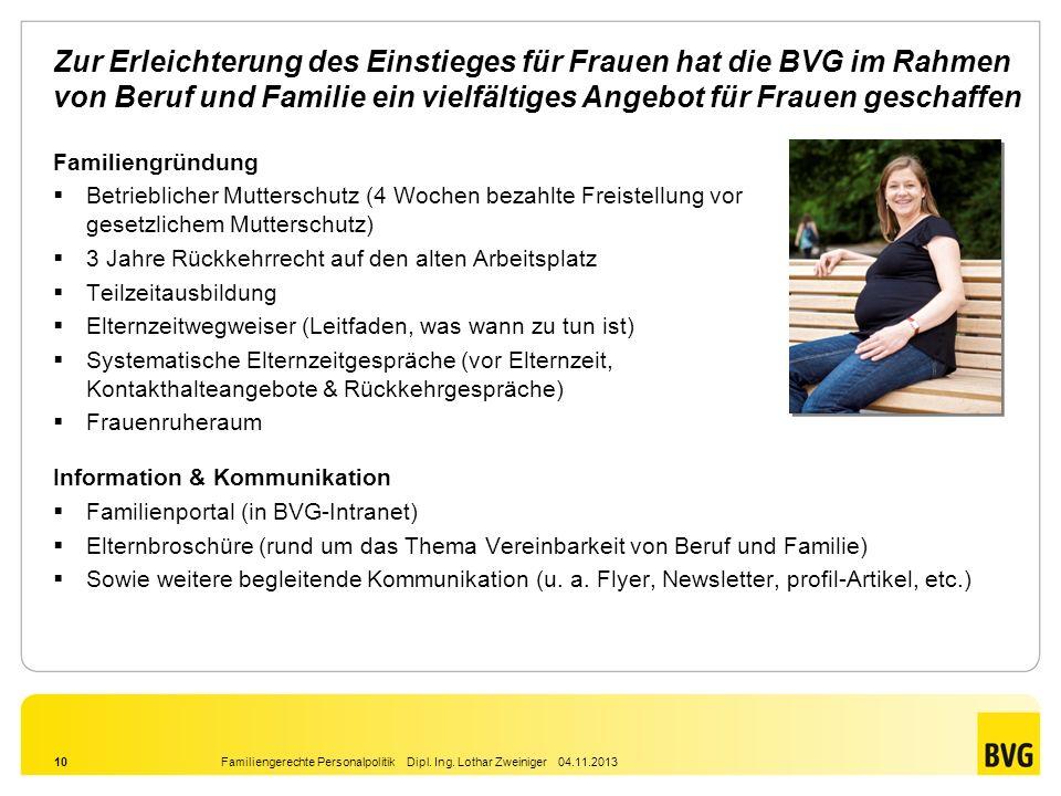 Familiengerechte Personalpolitik Dipl. Ing. Lothar Zweiniger 04.11.201310 Zur Erleichterung des Einstieges für Frauen hat die BVG im Rahmen von Beruf