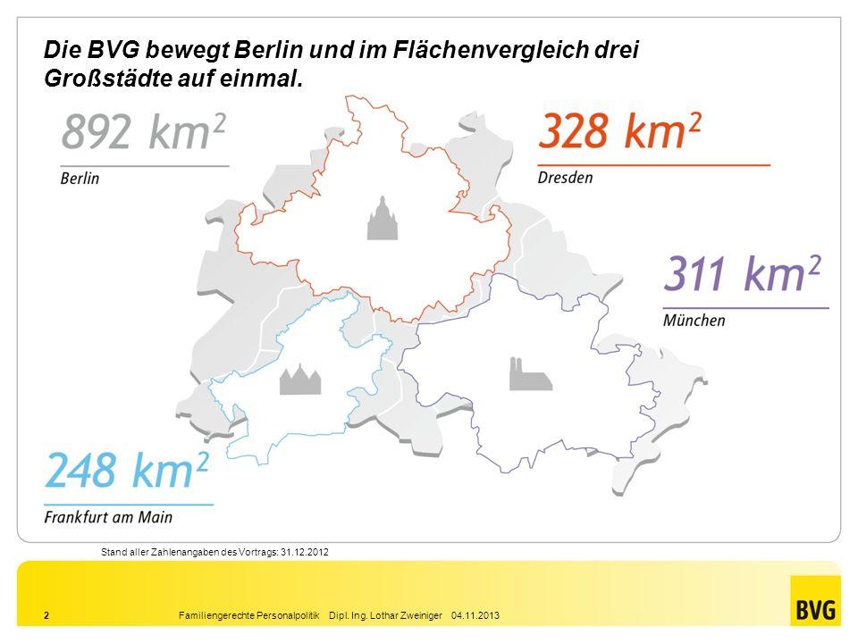 Familiengerechte Personalpolitik Dipl. Ing. Lothar Zweiniger 04.11.20132 Die BVG bewegt Berlin und im Flächenvergleich drei Großstädte auf einmal. Sta