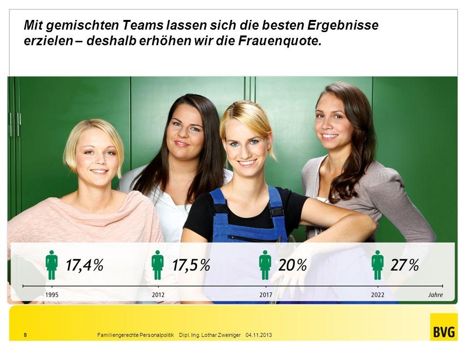 Familiengerechte Personalpolitik Dipl. Ing. Lothar Zweiniger 04.11.20138 Mit gemischten Teams lassen sich die besten Ergebnisse erzielen – deshalb erh