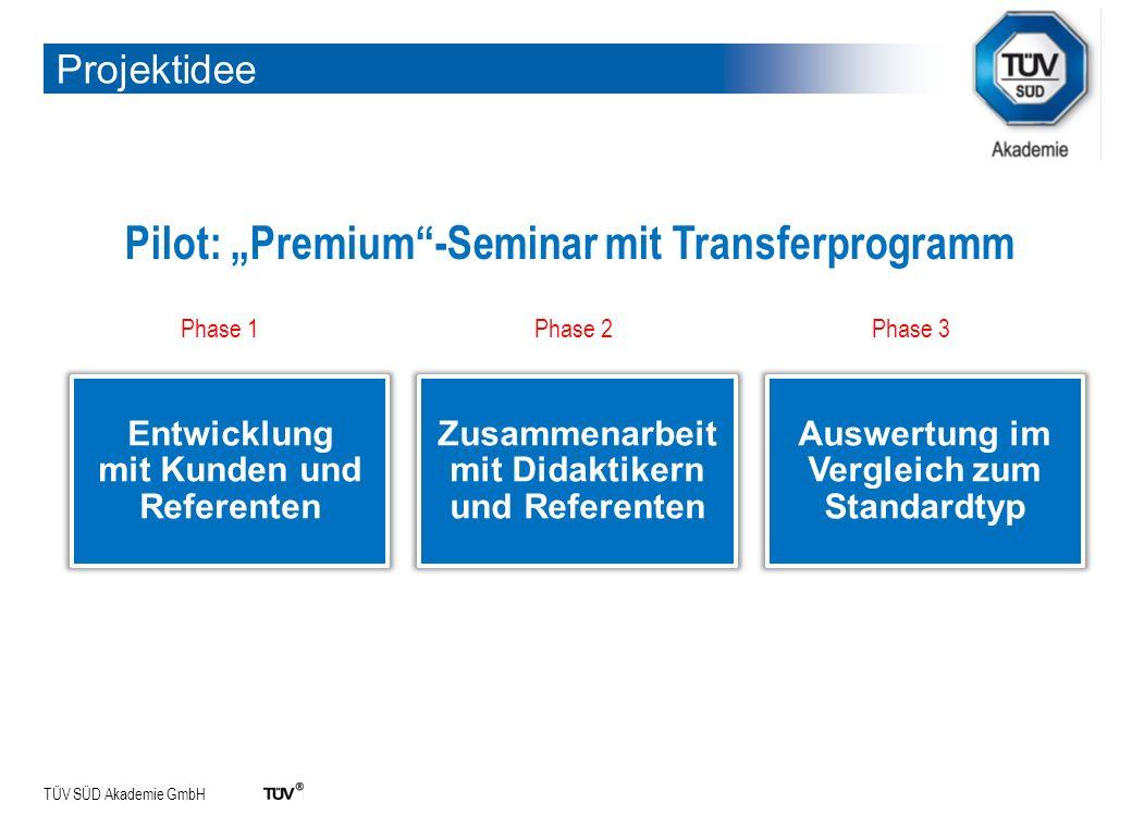 TÜV SÜD Akademie GmbH Projektidee Entwicklung mit Kunden und Referenten Zusammenarbeit mit Didaktikern und Referenten Auswertung im Vergleich zum Stan
