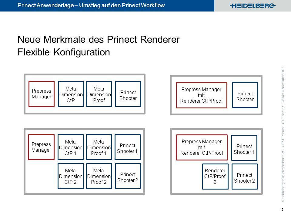 © Heidelberger Druckmaschinen AG Prinect Anwendertage – Umstieg auf den Prinect Workflow Neue Merkmale des Prinect Renderer Flexible Konfiguration 12