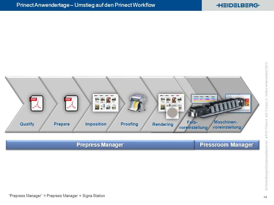 © Heidelberger Druckmaschinen AG Prinect Anwendertage – Umstieg auf den Prinect Workflow Pressroom Manager PAT Prinect D. Freyer, C. Völker November 2