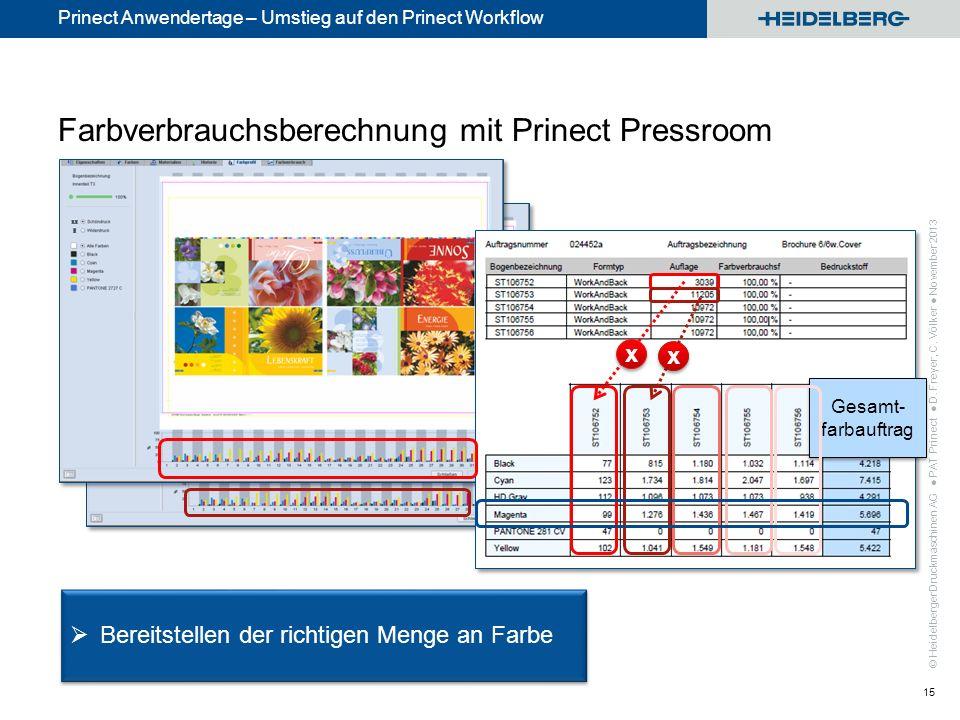 © Heidelberger Druckmaschinen AG Prinect Anwendertage – Umstieg auf den Prinect Workflow Farbverbrauchsberechnung mit Prinect Pressroom Manager PAT Pr