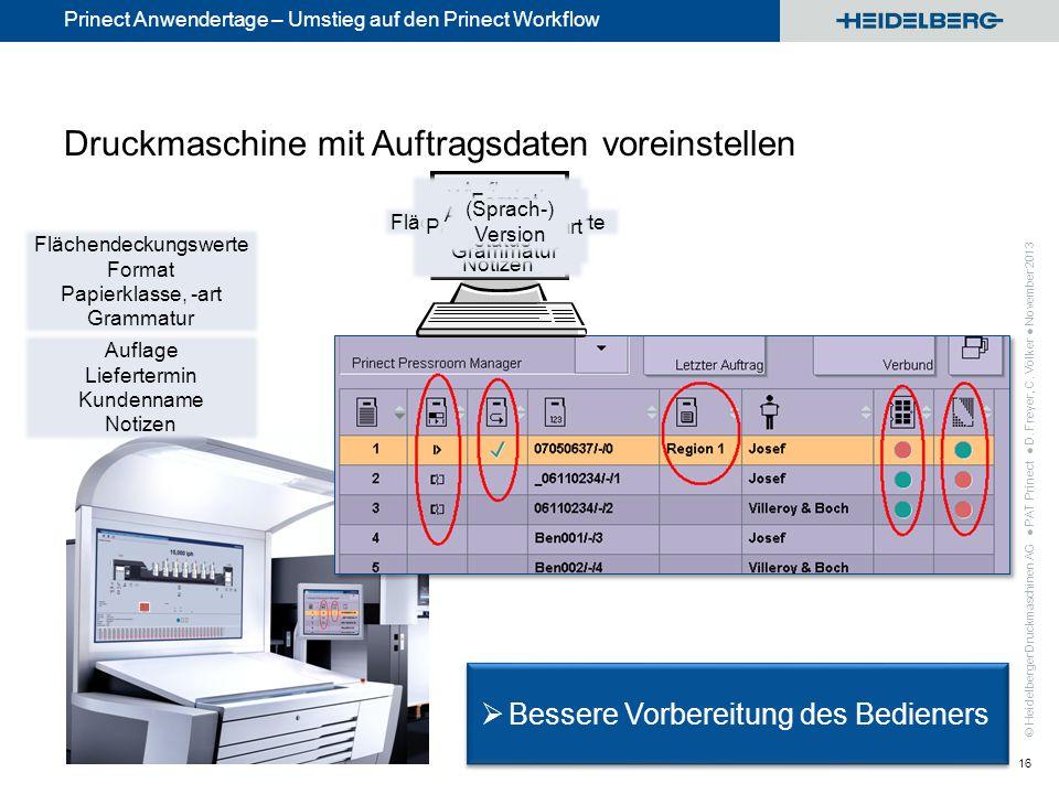 © Heidelberger Druckmaschinen AG Prinect Anwendertage – Umstieg auf den Prinect Workflow Prinect Pressroom Manager Platten fertig? Spezial- papier vor