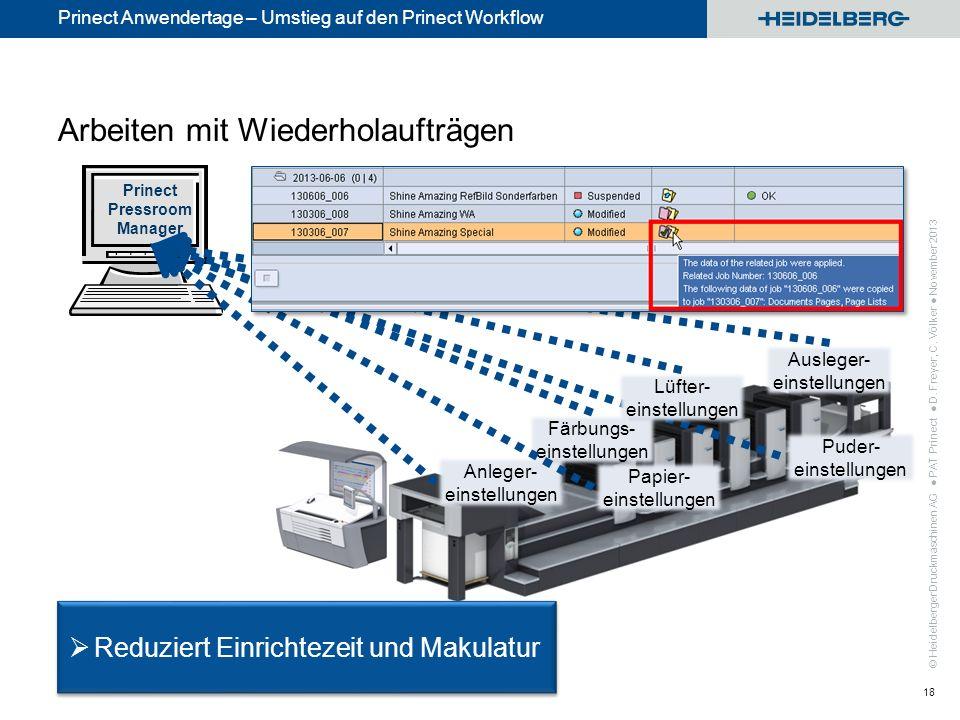 © Heidelberger Druckmaschinen AG Prinect Anwendertage – Umstieg auf den Prinect Workflow Arbeiten mit Wiederholaufträgen PAT Prinect D. Freyer, C. Völ