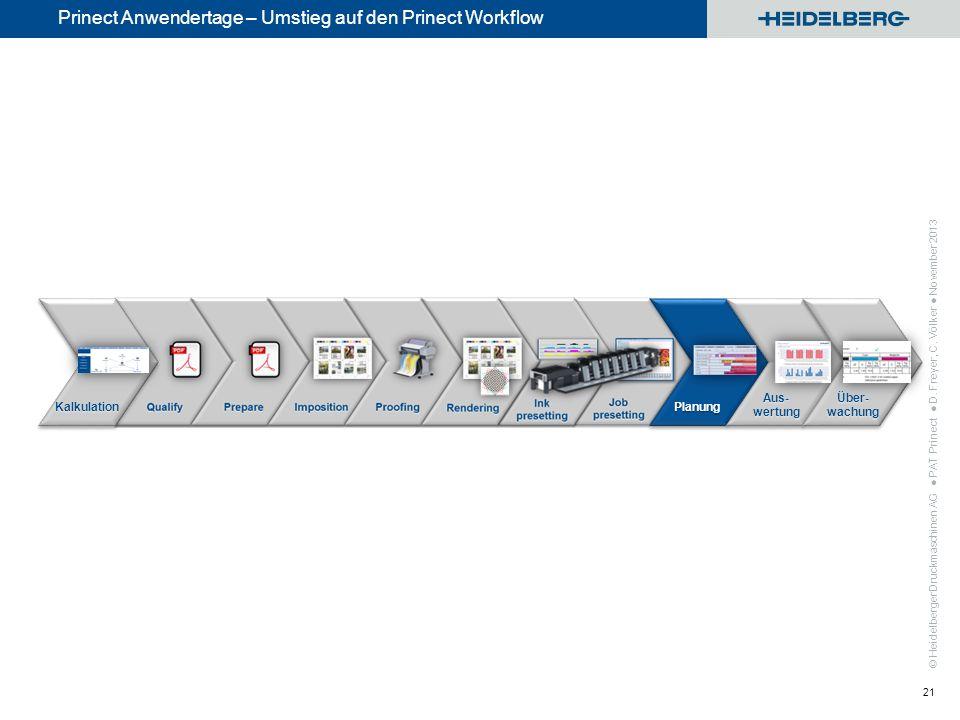 © Heidelberger Druckmaschinen AG Prinect Anwendertage – Umstieg auf den Prinect Workflow PAT Prinect D. Freyer, C. Völker November 2013 21 Kalkulation