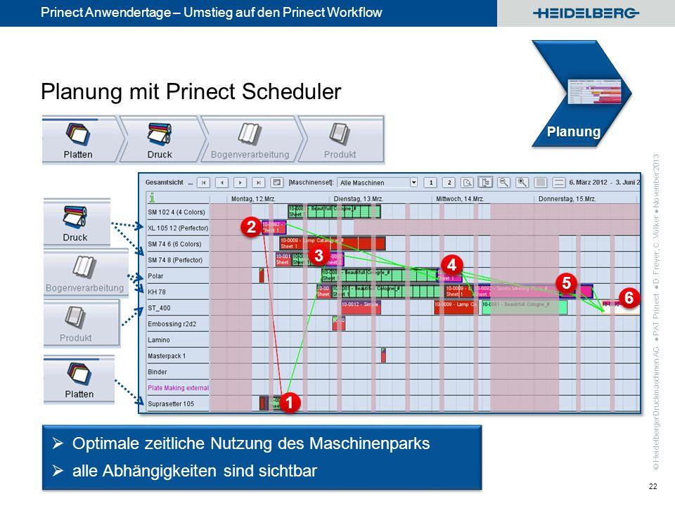 © Heidelberger Druckmaschinen AG Prinect Anwendertage – Umstieg auf den Prinect Workflow Planung mit Prinect Scheduler PAT Prinect D. Freyer, C. Völke