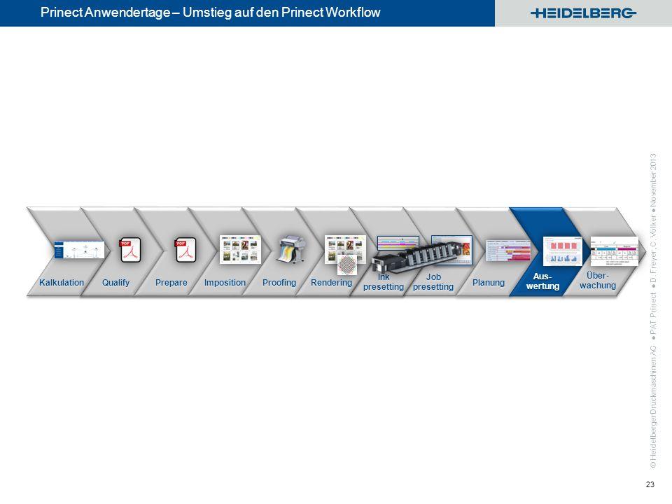 © Heidelberger Druckmaschinen AG Prinect Anwendertage – Umstieg auf den Prinect Workflow PAT Prinect D. Freyer, C. Völker November 2013 23 Kalkulation