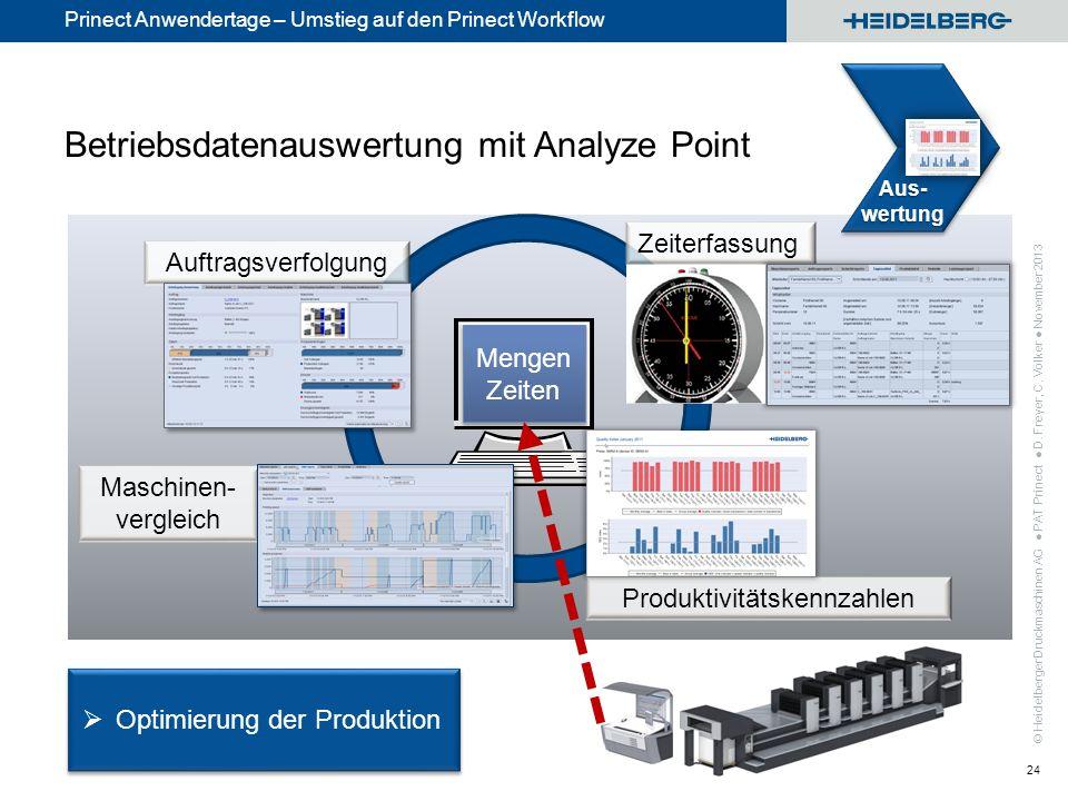 © Heidelberger Druckmaschinen AG Prinect Anwendertage – Umstieg auf den Prinect Workflow Betriebsdatenauswertung mit Analyze Point PAT Prinect D. Frey