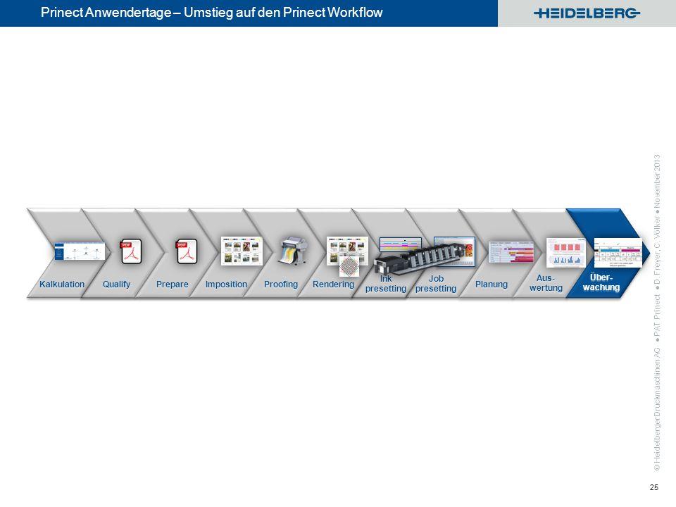 © Heidelberger Druckmaschinen AG Prinect Anwendertage – Umstieg auf den Prinect Workflow PAT Prinect D. Freyer, C. Völker November 2013 25 Kalkulation