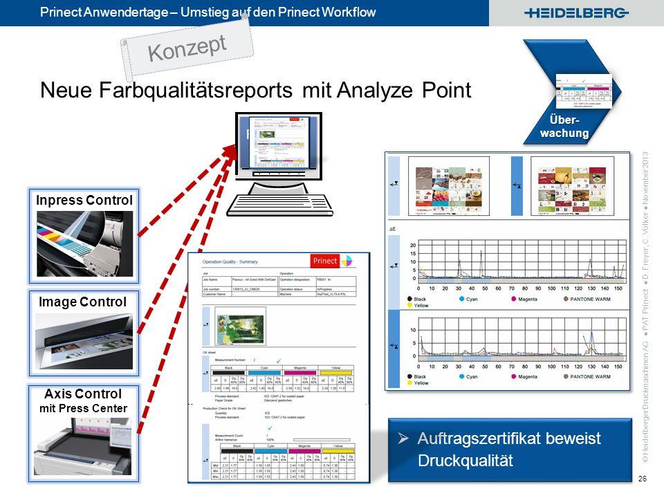 © Heidelberger Druckmaschinen AG Prinect Anwendertage – Umstieg auf den Prinect Workflow Konzept Neue Farbqualitätsreports mit Analyze Point PAT Prine