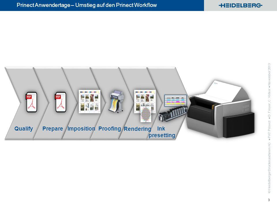 © Heidelberger Druckmaschinen AG Prinect Anwendertage – Umstieg auf den Prinect Workflow 3 PAT Prinect D. Freyer, C. Völker November 2013