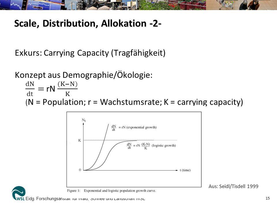 Eidg. Forschungsanstalt für Wald, Schnee und Landschaft WSL 15 Aus: Seidl/Tisdell 1999 Scale, Distribution, Allokation -2-