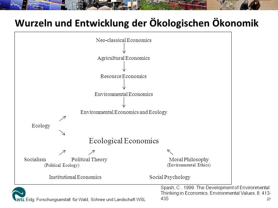 Wurzeln und Entwicklung der Ökologischen Ökonomik Eidg. Forschungsanstalt für Wald, Schnee und Landschaft WSL 37 Neo-classical Economics Agricultural
