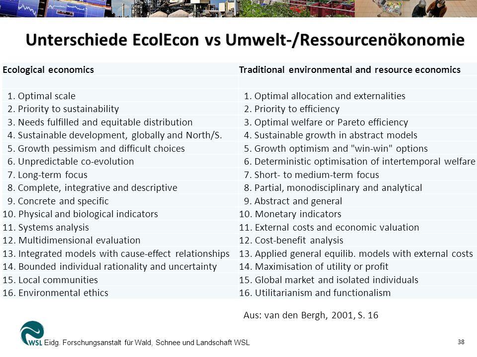 Unterschiede EcolEcon vs Umwelt-/Ressourcenökonomie Eidg. Forschungsanstalt für Wald, Schnee und Landschaft WSL 38 Ecological economicsTraditional env
