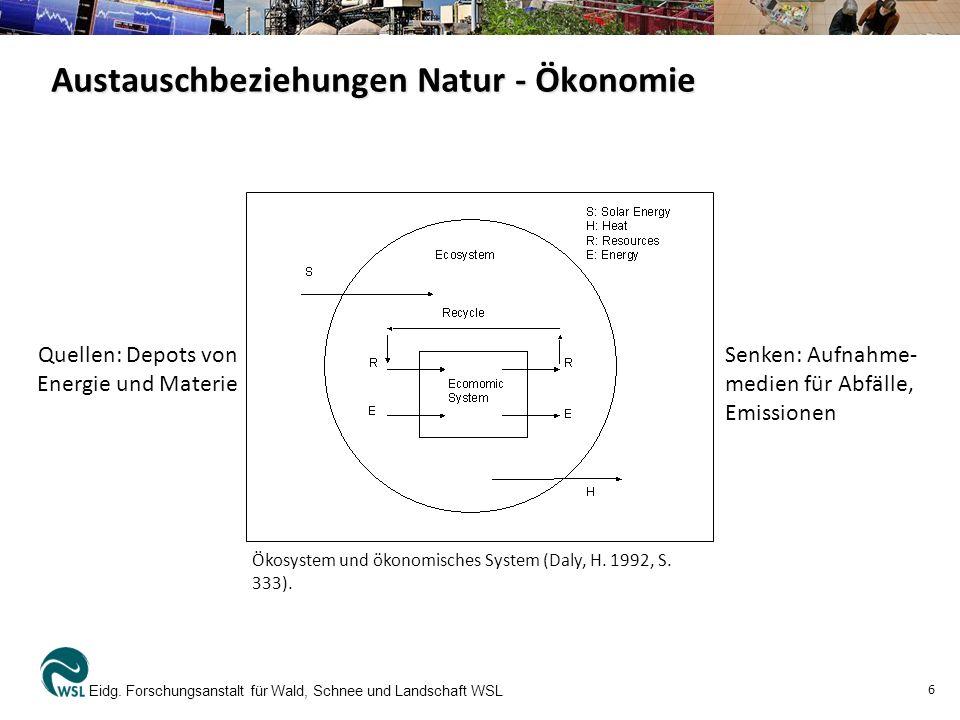 Austauschbeziehungen Natur - Ökonomie Eidg. Forschungsanstalt für Wald, Schnee und Landschaft WSL 6 Ökosystem und ökonomisches System (Daly, H. 1992,