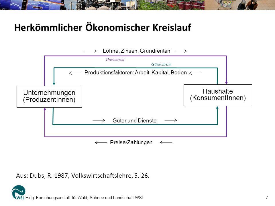 Eidg. Forschungsanstalt für Wald, Schnee und Landschaft WSL 7 Aus: Dubs, R. 1987, Volkswirtschaftslehre, S. 26. Herkömmlicher Ökonomischer Kreislauf P