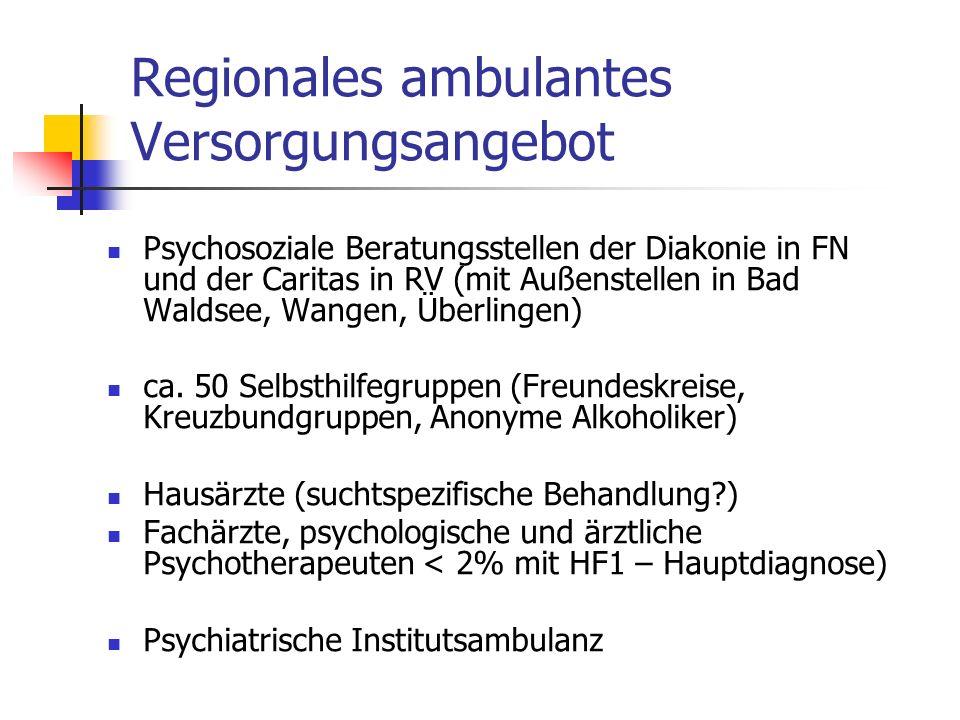 Regionales ambulantes Versorgungsangebot Psychosoziale Beratungsstellen der Diakonie in FN und der Caritas in RV (mit Außenstellen in Bad Waldsee, Wangen, Überlingen) ca.