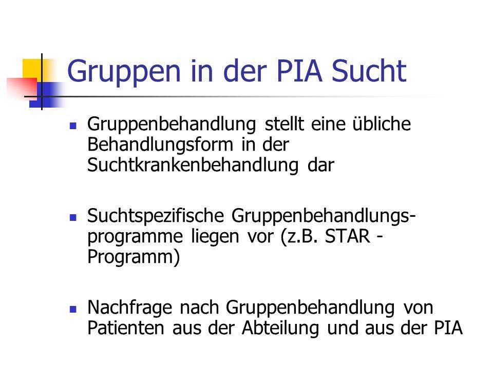 Gruppen in der PIA Sucht Gruppenbehandlung stellt eine übliche Behandlungsform in der Suchtkrankenbehandlung dar Suchtspezifische Gruppenbehandlungs- programme liegen vor (z.B.
