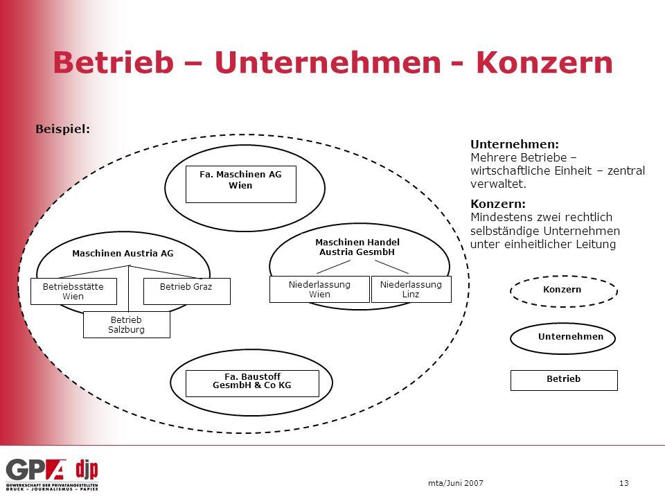 mta/Juni 200713 Betrieb – Unternehmen - Konzern Betrieb Graz Betrieb Salzburg Maschinen Austria AG Betriebsstätte Wien Betrieb Graz Betrieb Salzburg F