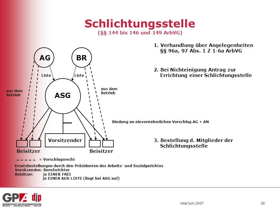 mta/Juni 200726 Schlichtungsstelle (§§ 144 bis 146 und 149 ArbVG) 1. Verhandlung über Angelegenheiten §§ 96a, 97 Abs. 1 Z 1-6a ArbVG AGBR Vorsitzender