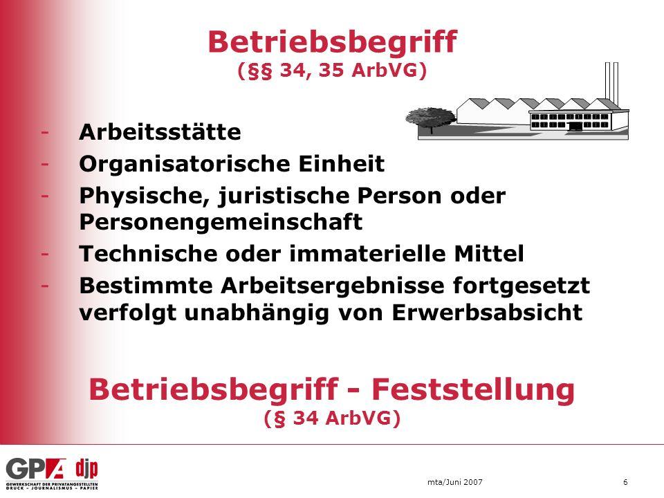 mta/Juni 20076 Betriebsbegriff (§§ 34, 35 ArbVG) -Arbeitsstätte -Organisatorische Einheit -Physische, juristische Person oder Personengemeinschaft -Te